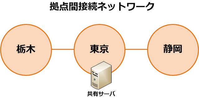 20150731-01-01