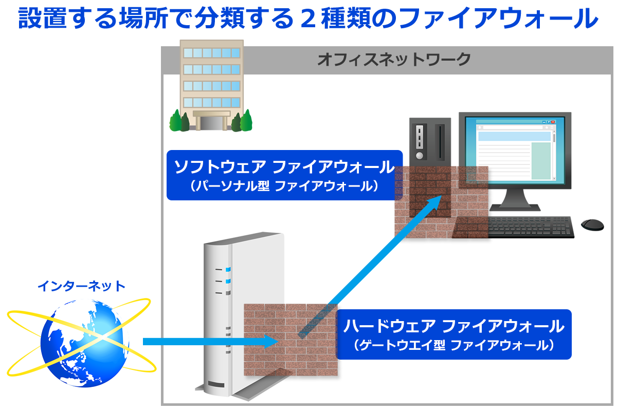 blog-201511-Firewall-01